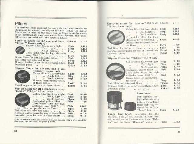 FIKUS 1933 brochure